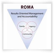 ROMA-Logo-Framed